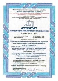 Accreditation Certificate Testing Laboratory